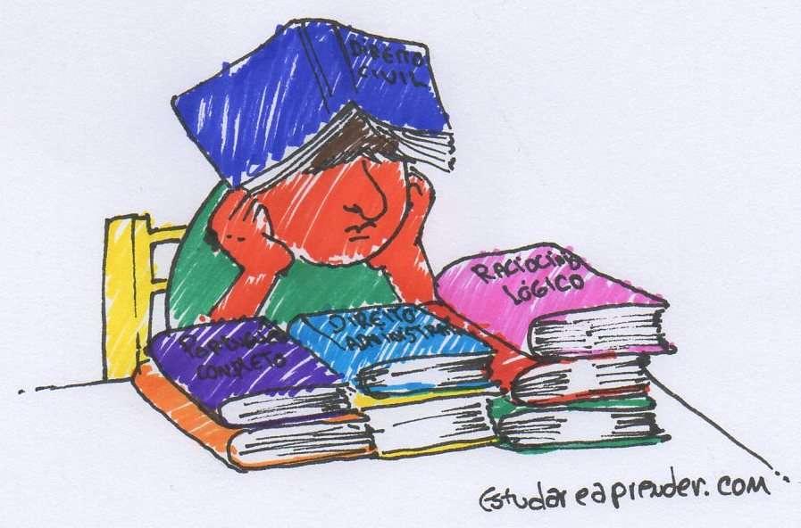 Como ter motivação para estudar?