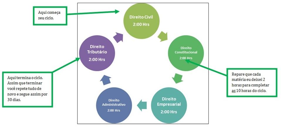 ciclo-estudos-1