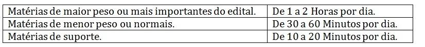 dividir-materias-estudar-2