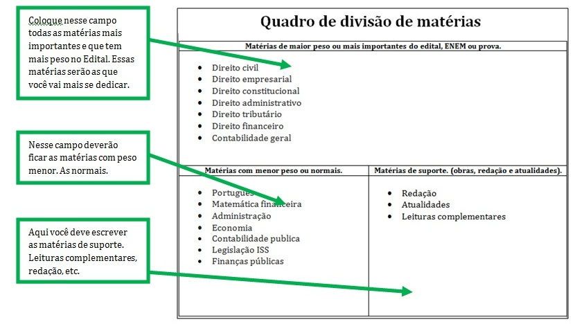 dividir-materias-estudar